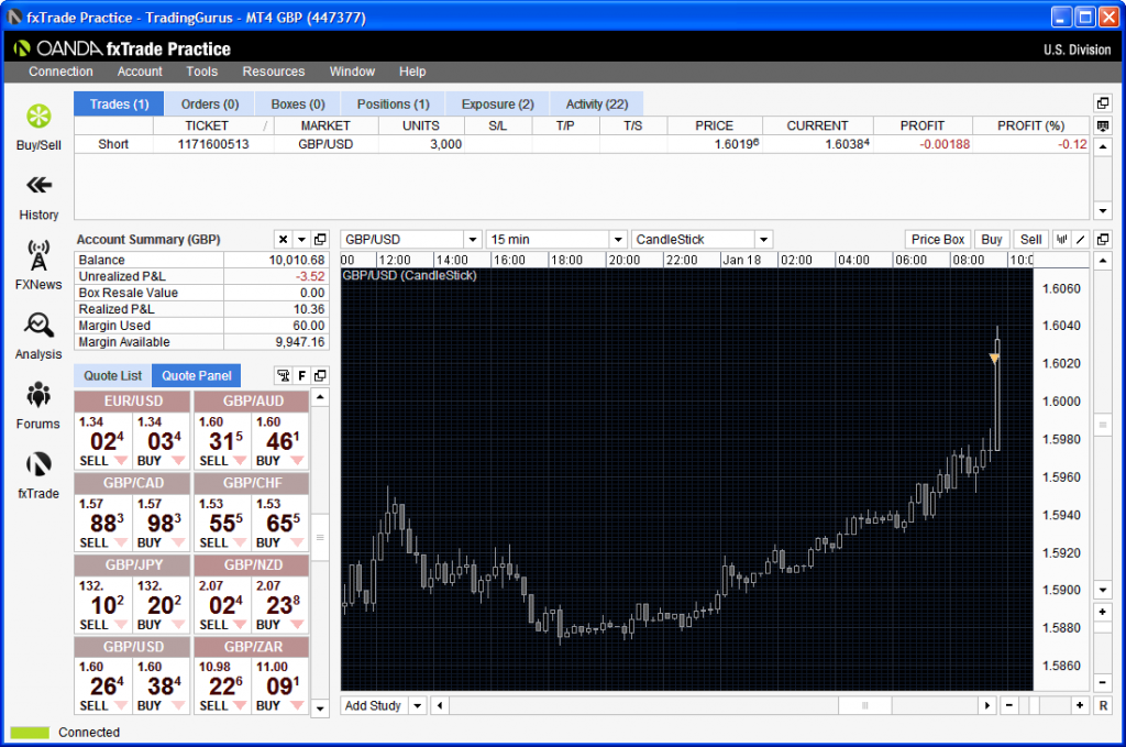 Oanda forex trading account
