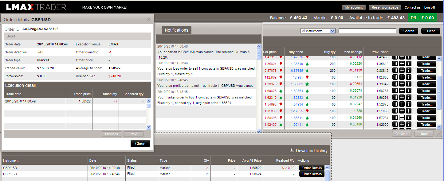 LMAX order details for stopped out GBP/USD trade