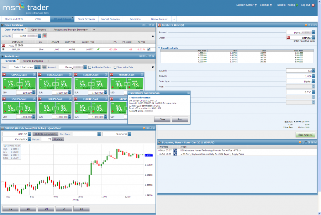 MSN Trader layout for trading Cable