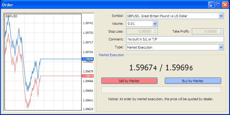Placing a market order using OANDA MetaTrader 4