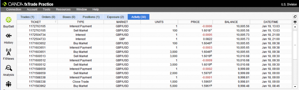 Oanda fxTrade records MT4 activity, and more!