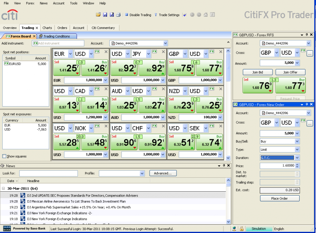 The Trading tab of the CitiFX Pro desktop client