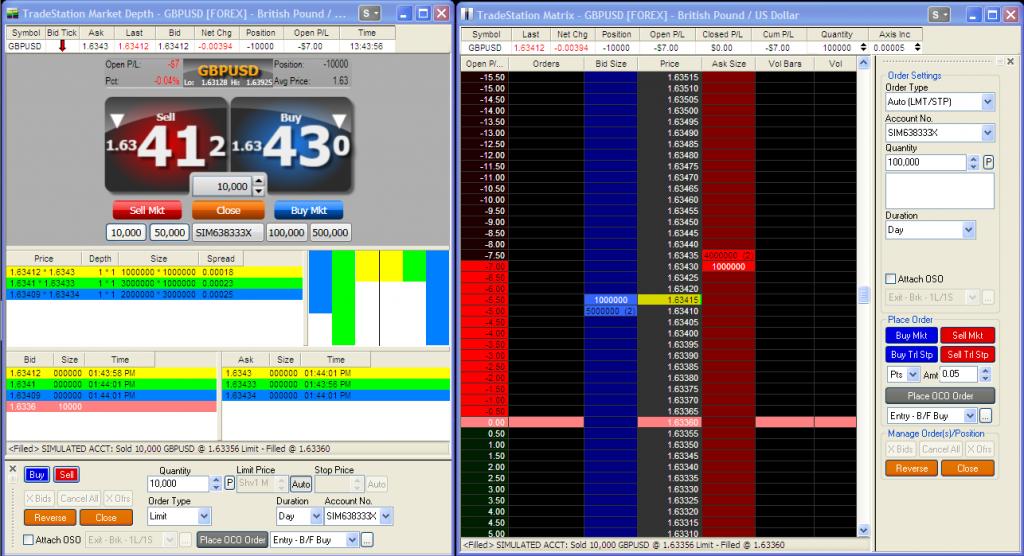 TradeStation forex depth of market