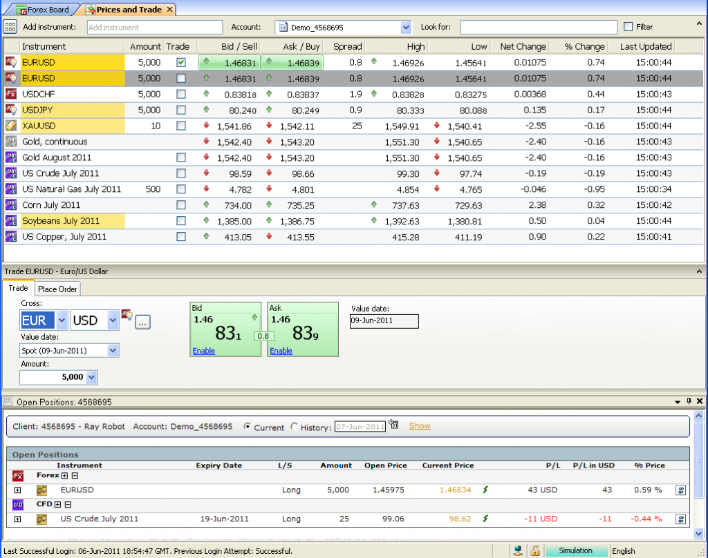 "ForexTrading.com ""Prices & Trade"" view"