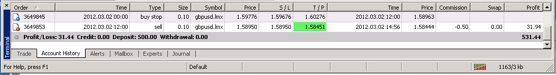 Mt4 commission day trade forex live rates