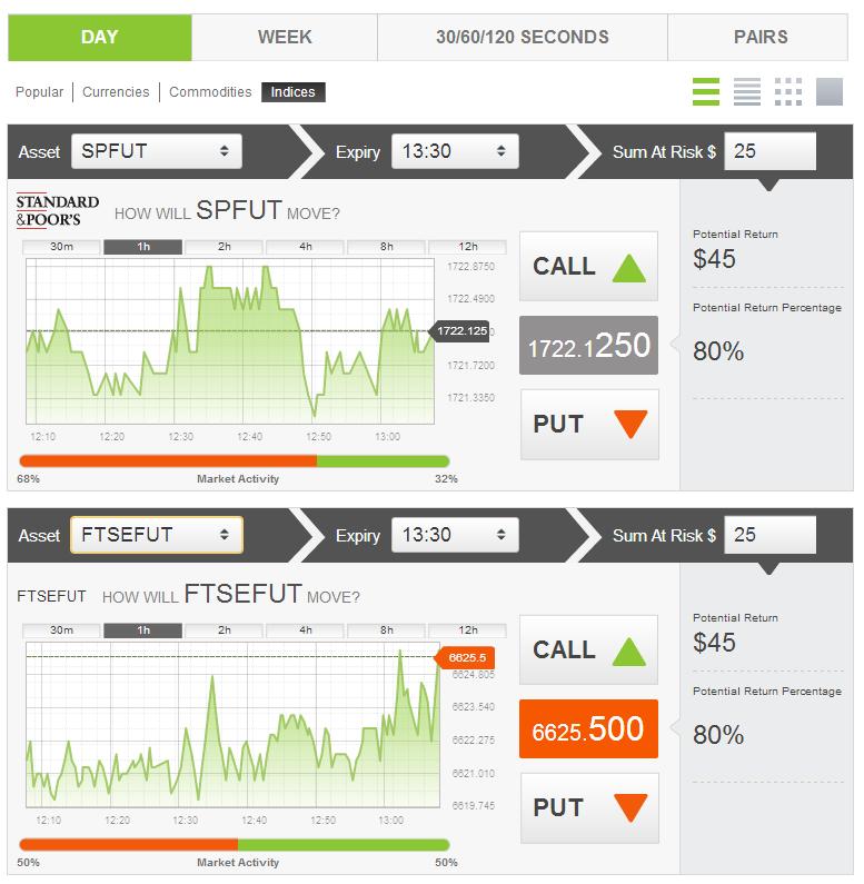 Alpari UK binary options platform trading the FTSE 100 and S&P 500